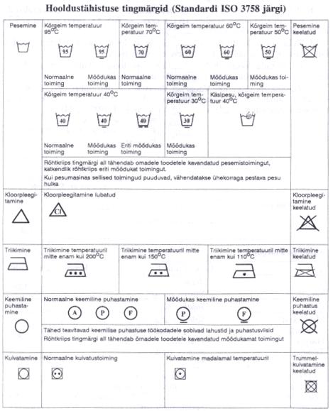 Pesemise tingmärgid tabel